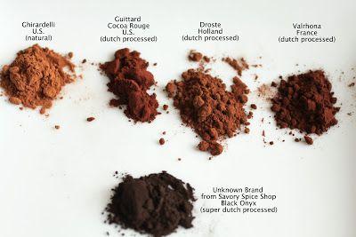 پودر کاکائو در بدنسازی